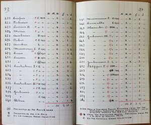 Record by Geoffrey Haines including coins from the Dorchester and Plevna Hoards.