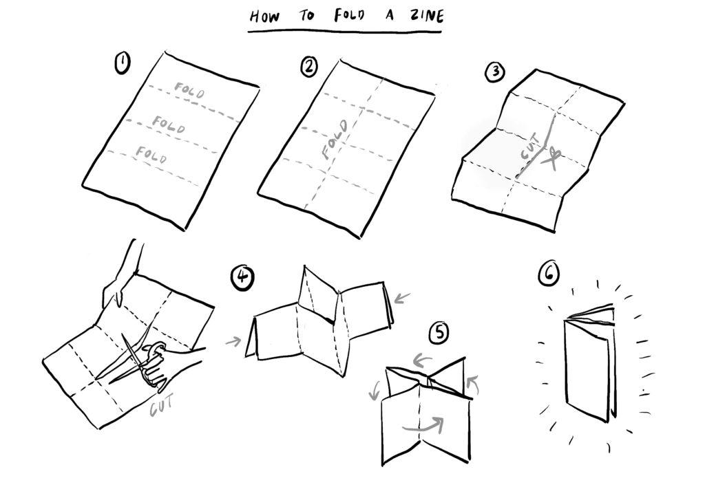How to fold a zine